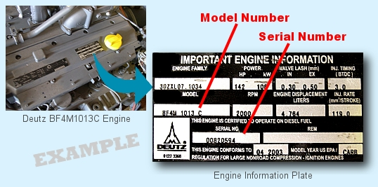 how to find serial number on watch diesel